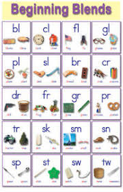 Details About Beginning Blends Educational Laminated Chart