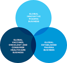 How We Are Organized Pfizer 2014 Annual Review Pfizer