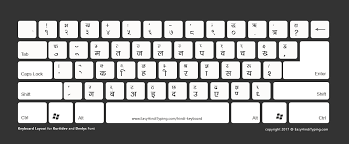 Alt Code For Typing Special Character Code In Hindi Alt