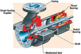 mechanical seal for centrifugal pump. a simple, end-suction centrifugal pump mechanical seal for