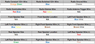 car stereo wiring diagram nissan wiring diagram 2010 nissan rogue radio wiring diagram schematics and