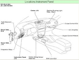 91 camry fuse box diagram fuse box diagram for a 91 toyota pickup fixya i dont know where the fuse box