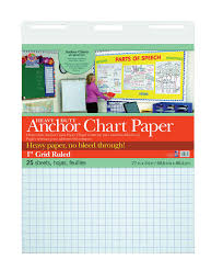 Pacon Anchor Chart Paper 24 X 34 Inches Graph Ruled 25 Sheets Case Of 4