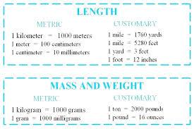 Decimeter To Centimeter Conversion Chart What Is Millimeters To Centimeters Ozerasansor Com