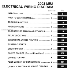 1990 toyota mr2 stereo wiring diagram wiring diagram wiring diagram for car stereo the 2000 toyota 4runner radio