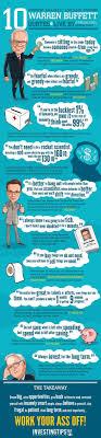 Best 25+ Warren buffett net worth ideas on Pinterest | Warren ...