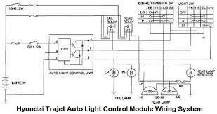 wiring diagram for automotive light the wiring diagram hyundaitrajetautolightcontrolmodulewiringdiagram wiring diagram