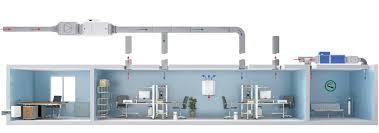 Приточные вентиляционные <b>установки</b>: виды, устройство ...