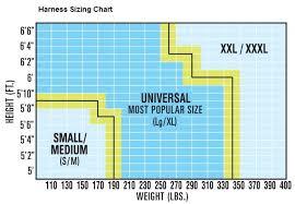 Harness Sizing Chart