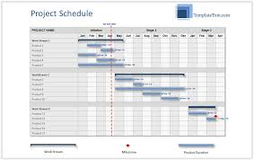 high level project schedule high level project schedule summary gantt chart templatetom com