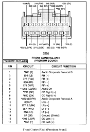 1993 ford f150 radio wiring diagram floralfrocks at radiantmoons me 1993 ford f150 wiring digram at 1993 Ford F 150 Wiring Diagram