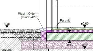 Fenstereinbau In Der Dämmebene Bauforum Auf Energiesparhausat