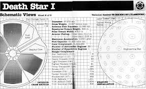 death star size star wars death stars population