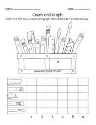 Printable Graphs And Charts Free Printable Worksheets On Graphs And Charts