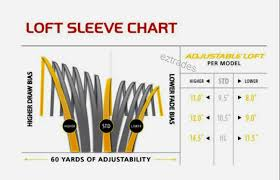 Taylormade Custom Shaft Chart Details About Taylormade Grafalloy Red Low Launch Long Driver Stiff Shaft M1 M2 R15 R1 Sldr