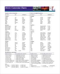 Free Weight Conversion Chart 8 Metric Weight Conversion Chart Templates Free Sample
