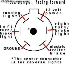 wiring diagram for 7 pole trailer plug wiring diagram wiring diagram for 7 pin caravan socket and hernes