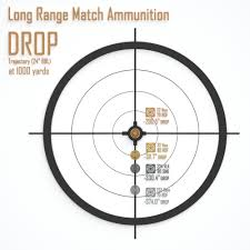 Long Range Trajectory Chart 22 Nosler Nosler Bullets Brass Ammunition Rifles