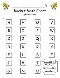 Rocket Math Chart Rocket Math Subtraction Progress Tracking Sheet And Flashcards