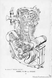 basic wiring to start an engine basic image wiring basic wiring diagram chinese electric start images on basic wiring to start an engine