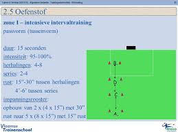 Intensieve interval