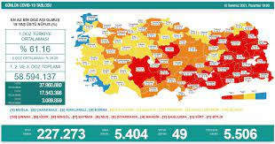 Türkiye'nin 12 Temmuz koronavirüs tablosu açıklandı - Yeni Şafak