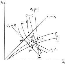 The risk of having a pool can raise a red flag for some. A Pooling Cpepi Where Both Types Obtain The Contract X 0 Type H Download Scientific Diagram