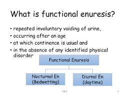 Nocturnal Enuresis In Psychiatry