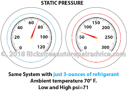 Auto Refrigerant Pressure Chart Diagnose Car Ac With Gauges Ricks Free Auto Repair Advice