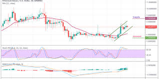 Ethereum Classic Price Analysis Etc Bulls Look Ahead For A