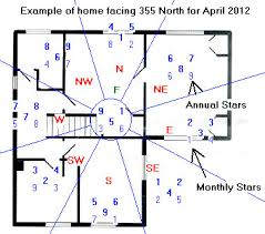 How To Use Flying Star Chart April 2012 Flying Star Analysis