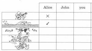 Контрольная работа по английскому языку класс четверть УМК  1 балл за каждый правильный ответ Максимально 5 баллов