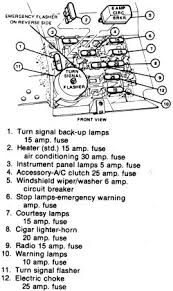 1985 mustang gt fusebox diagram ford mustang forum click image for larger version 0900823d801670eb jpg views 11361 size 31 6