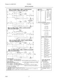 have a frigidaire cooktop mod fec30s6abf the front right more difficult repairs require a service tech here are the wiring diagrams which should help you get things back together out being in front of