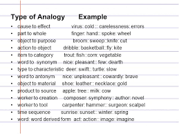 Types Of Analogies Chart Focus On Analogies An Analogy Shows A Relationship Between