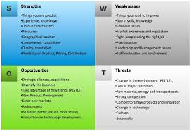 S W O T Analysis For Personal Development Andrew Cussons