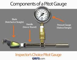 Pitot Pressure Conversion Chart How To Use A Pitot Gauge To Perform Hydrant Flow Testing