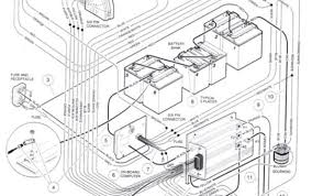 1985 club car wiring diagram free 1985 wiring diagrams club car electric golf cart wiring diagram at Club Car Wiring Diagram 48 Volt
