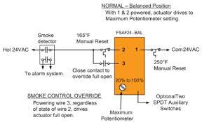 blog belimo lmb24-3-t manual at Belimo Actuators Wiring Diagram