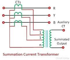 ct wiring diagrams wiring diagram datasource ct wire diagram wiring diagram for you ct wiring diagrams source amp meter