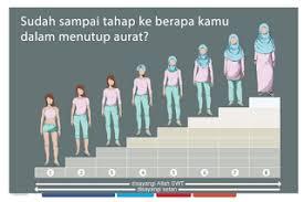 Image result for menutup aurat