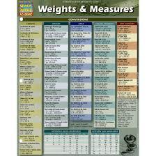 Quickstudy Bar Chart Weights Measures