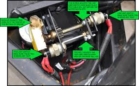 wicked winch lift system troubleshooting for flagstaff camping free rv owners manual at Flagstaff Camper Wiring