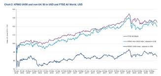 Kpmg Stock Chart Kpmg Uk50 And Non Uk50 Indices Two Years On Kpmg Uk