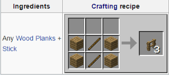minecraft My craft table will not make a fence Arqade