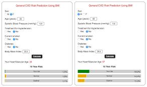 Framingham Risk Score Chart Using Risk Scores Stratification For Population Health