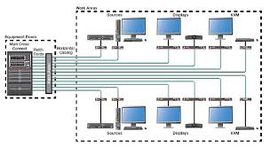Fiber Optic Cables In Av Systems Extron