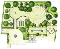 How To Make A Landscape Design Plan How To Create A Landscape Design Blueprint For Your Yard