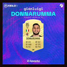 FIFA 21: Best young players and ...