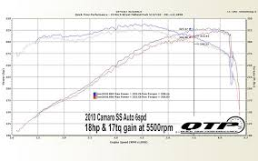 how to install qtp electric cutouts on a 2010 camaro ls1tech